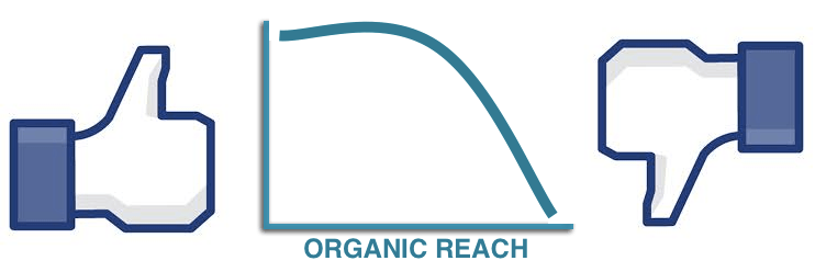 Pros and Cons of Instagram Business Profile - Organic Reach