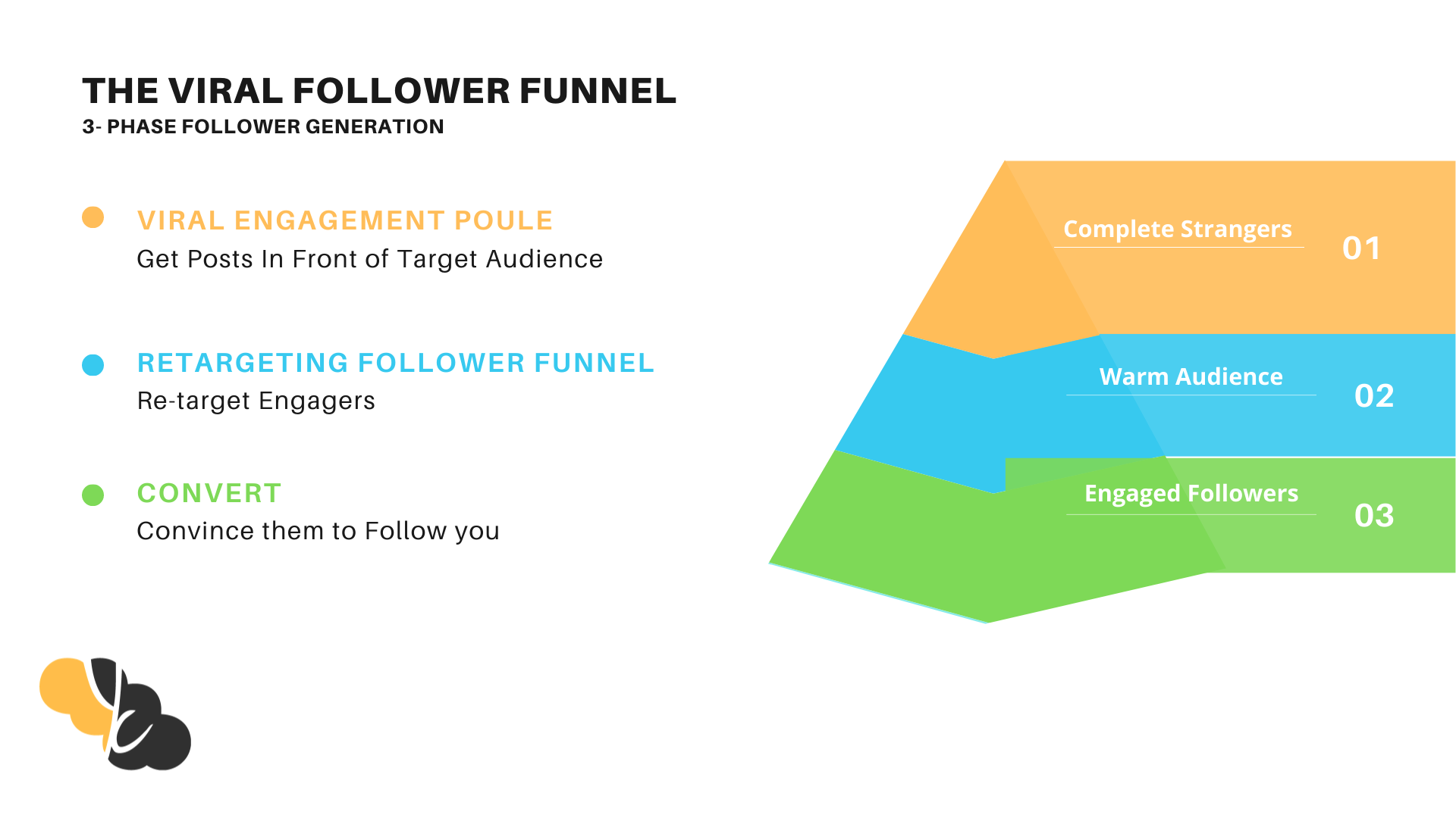 The Viral Follower Funnel
