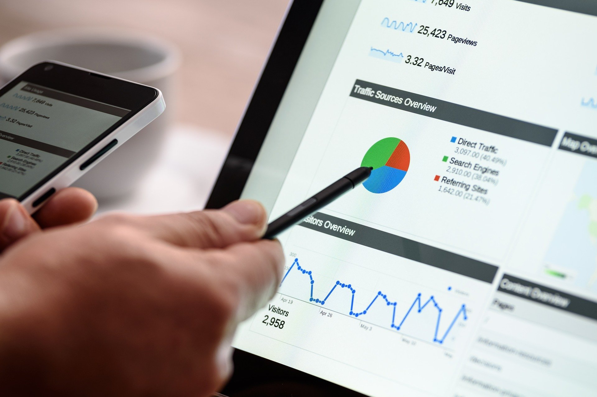 market online education