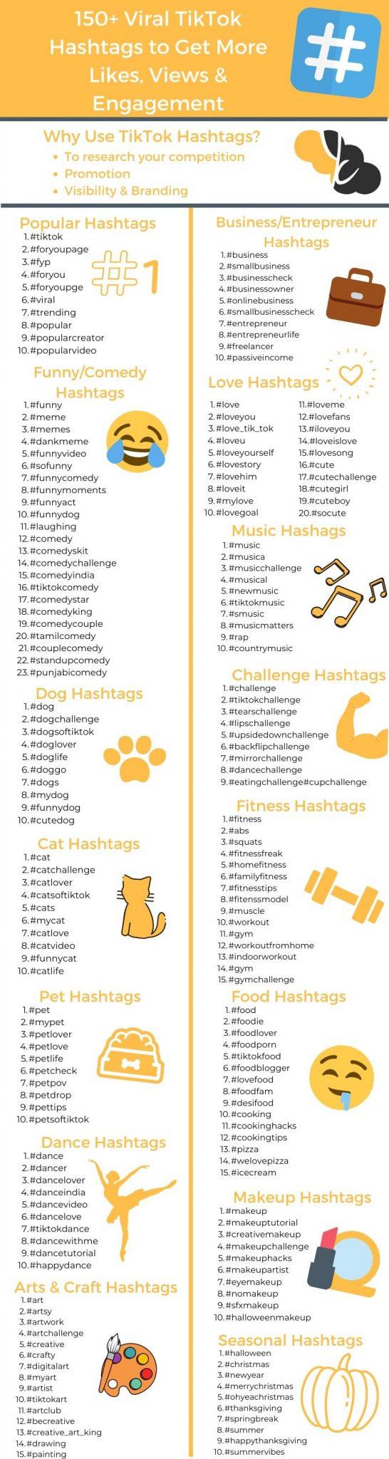 viral tiktok hashtags